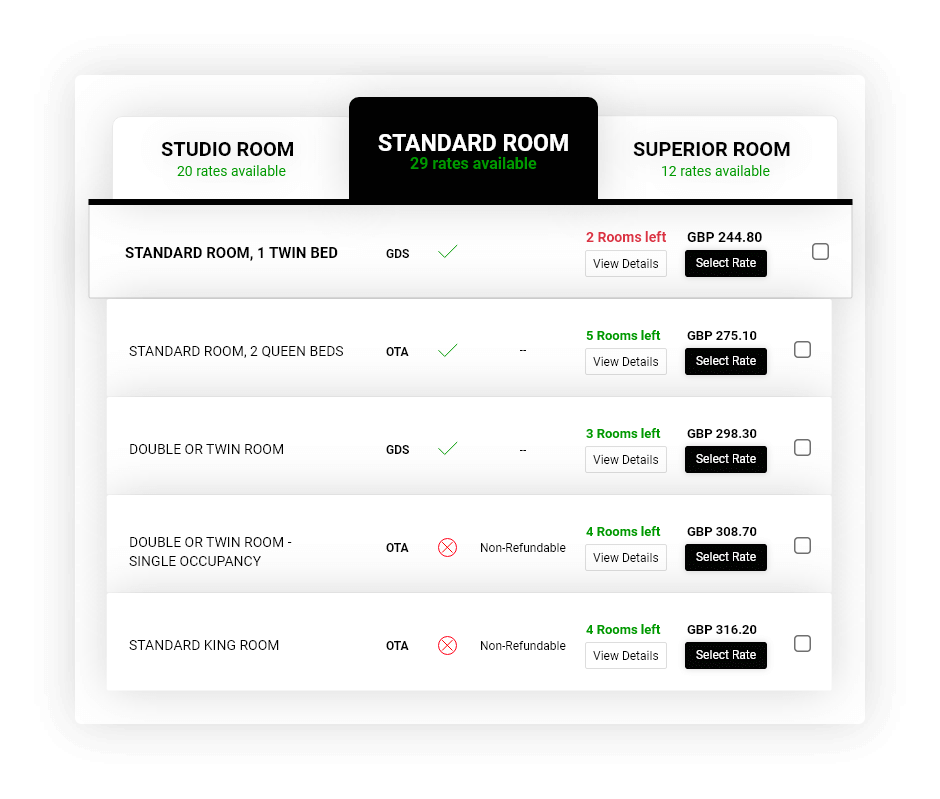 Room normalisation technique prevents the same room type from appearing more than once in HotelHub hotel listing